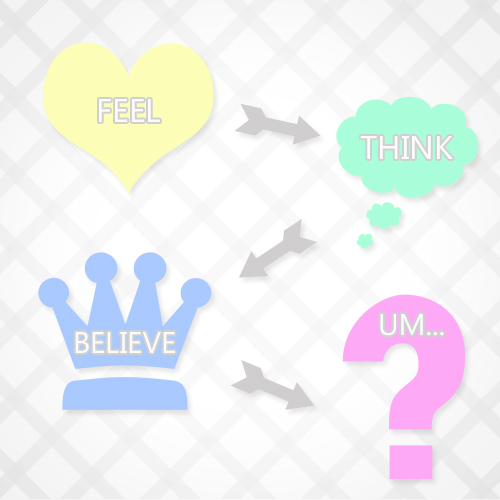 thinkfeelbelieve